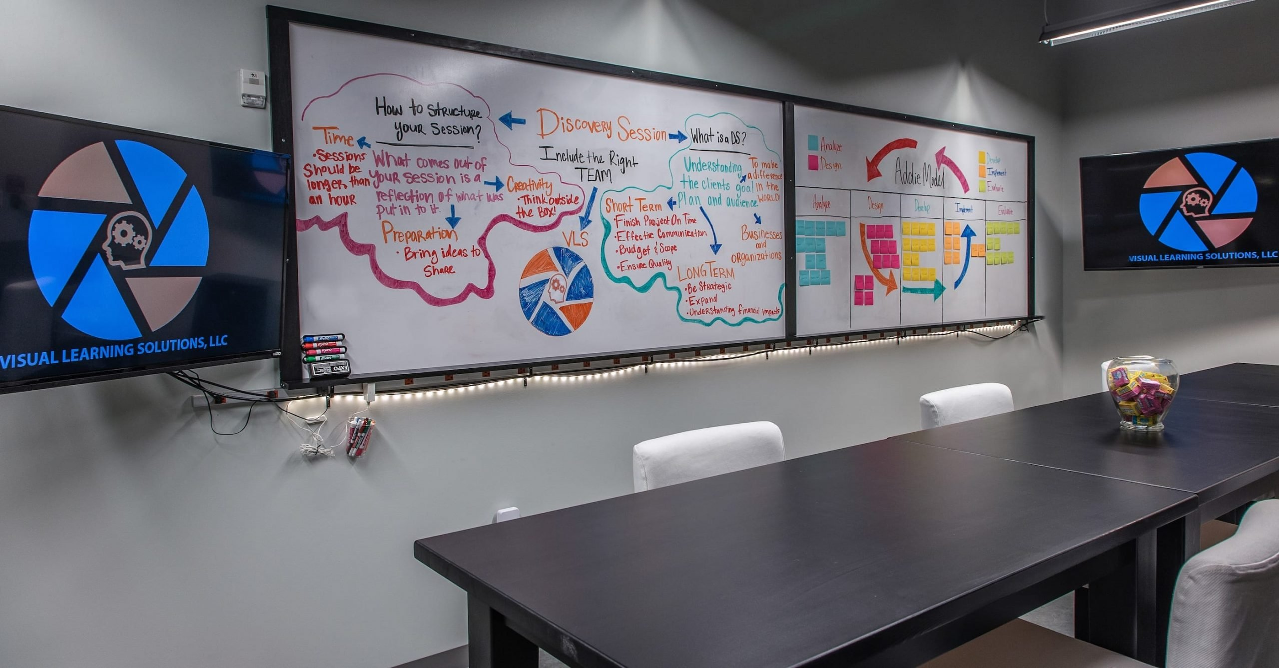 visual learning solutions Discovery Room fixed